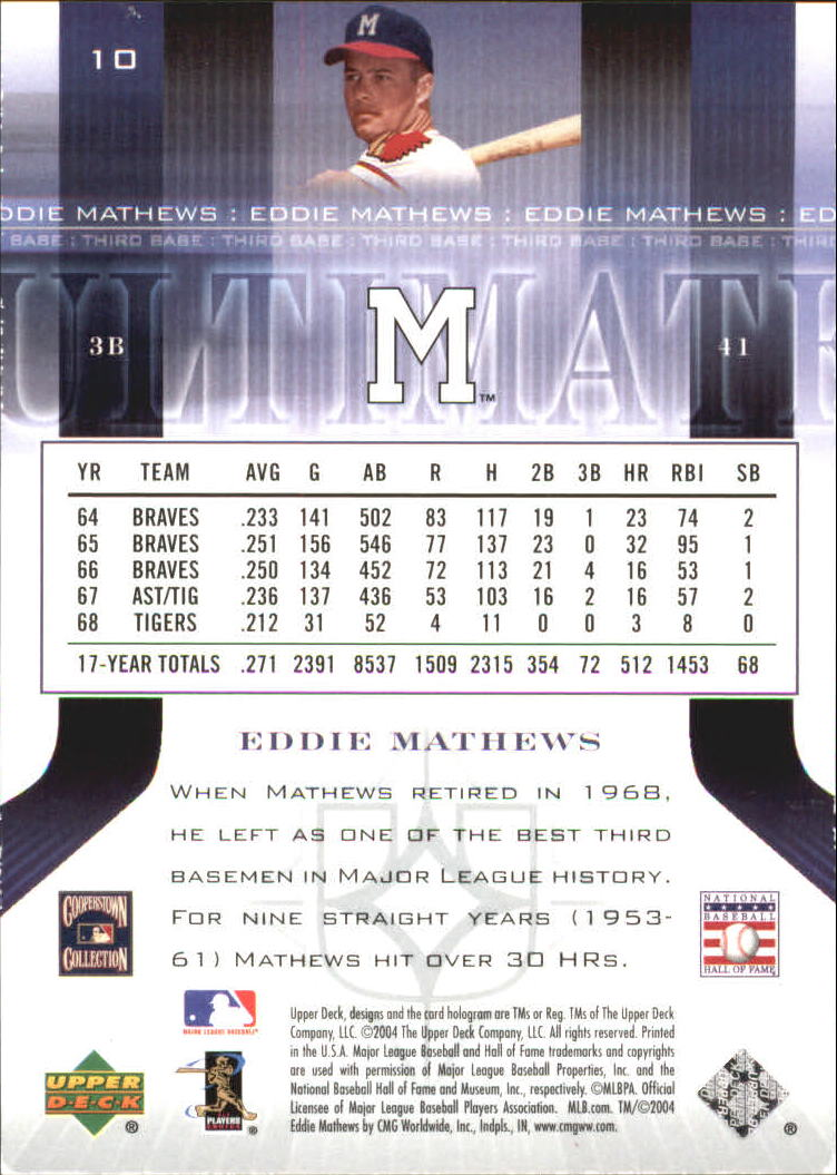 2004 Ultimate Collection #10 Eddie Mathews back image