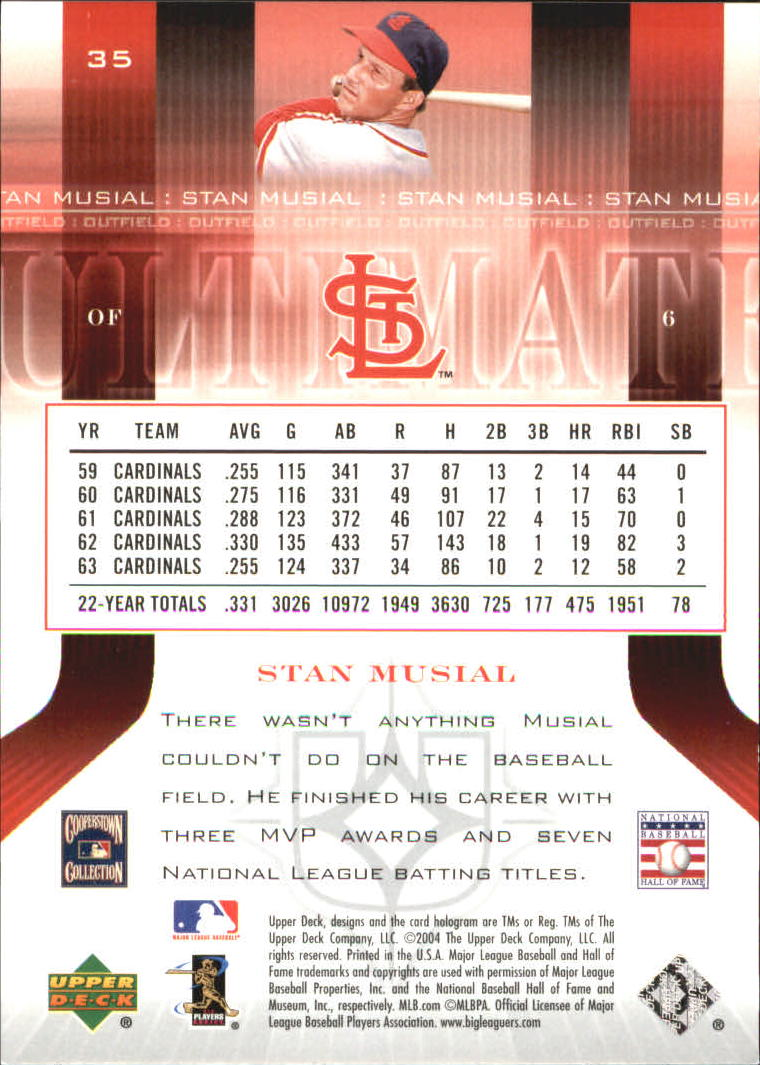 2004 Ultimate Collection #35 Stan Musial back image
