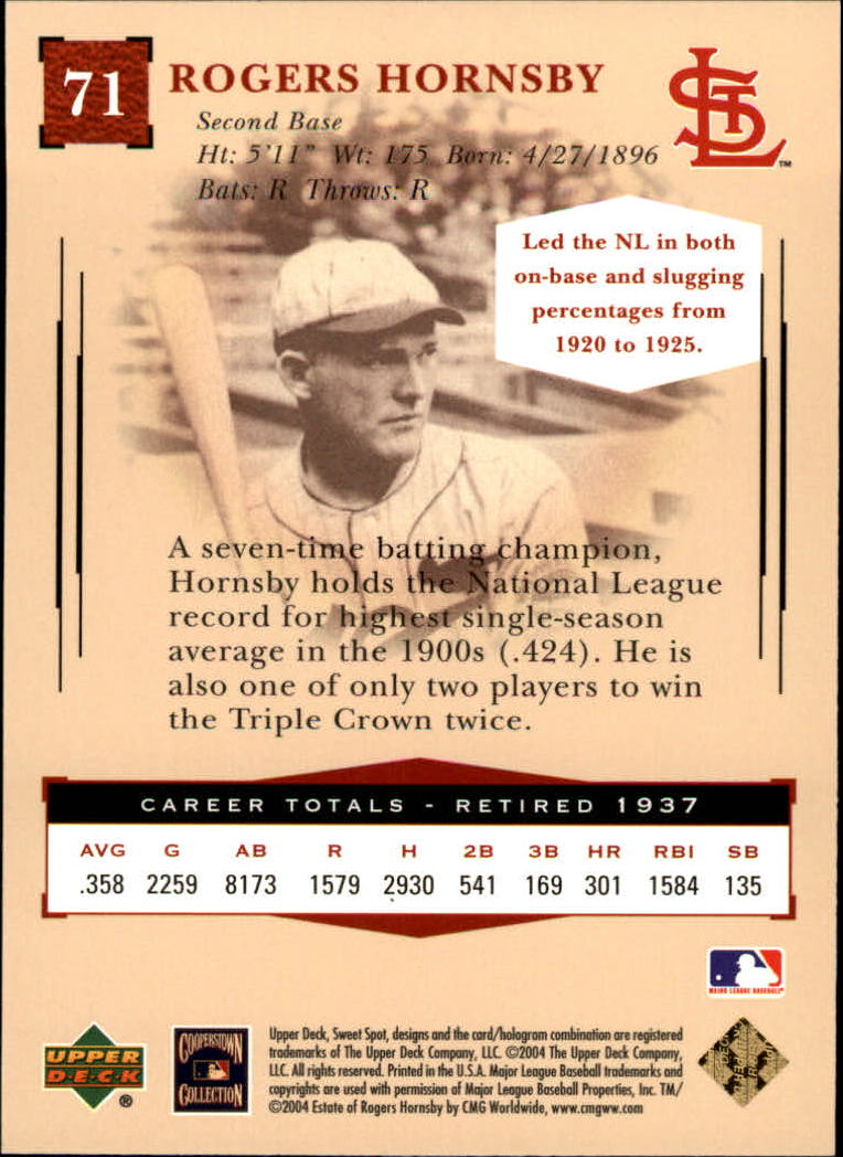 2004 Sweet Spot Classic #71 Rogers Hornsby back image