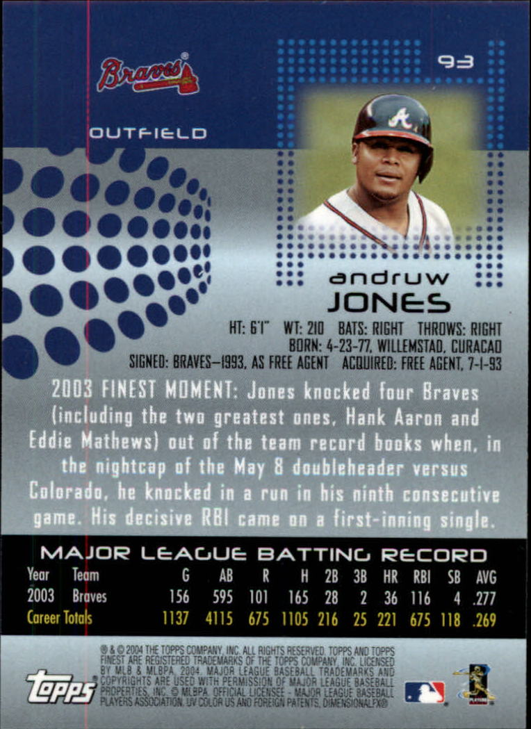 2004 Finest #93 Andruw Jones back image