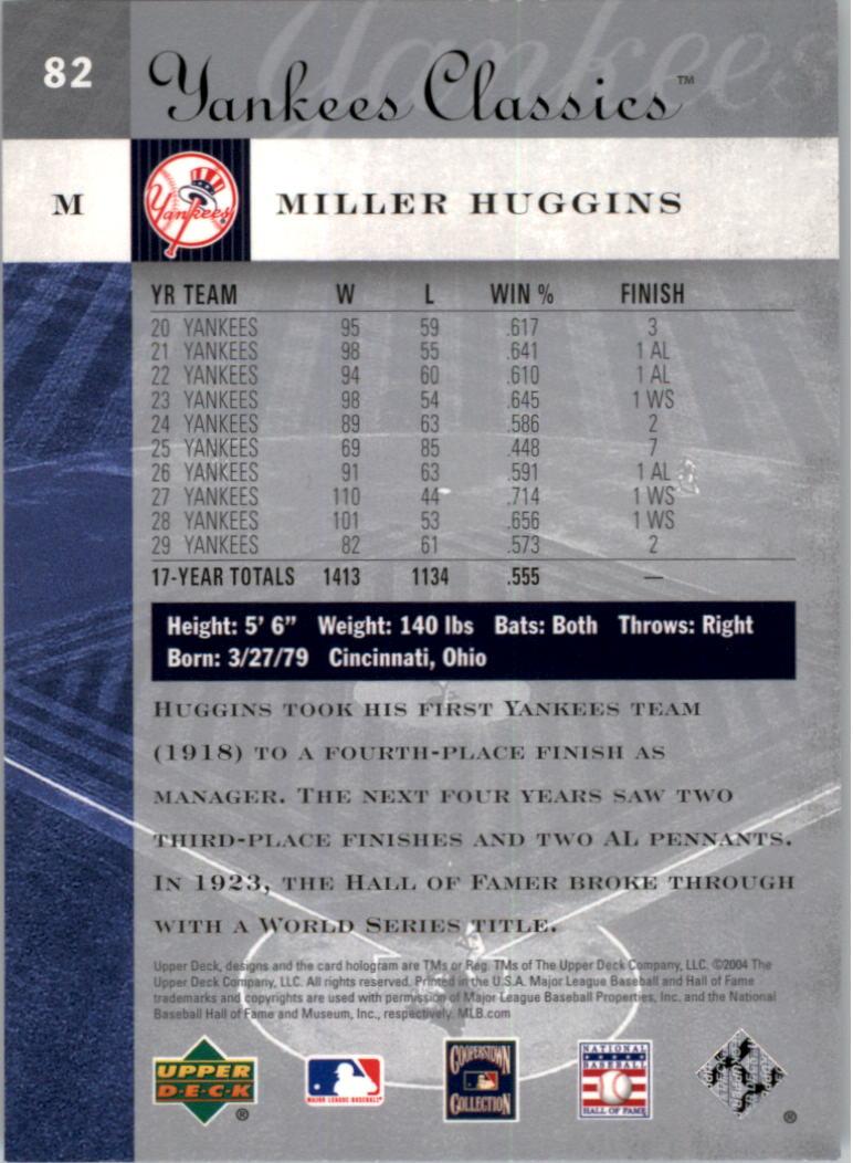 2004 UD Yankees Classics #82 Miller Huggins back image