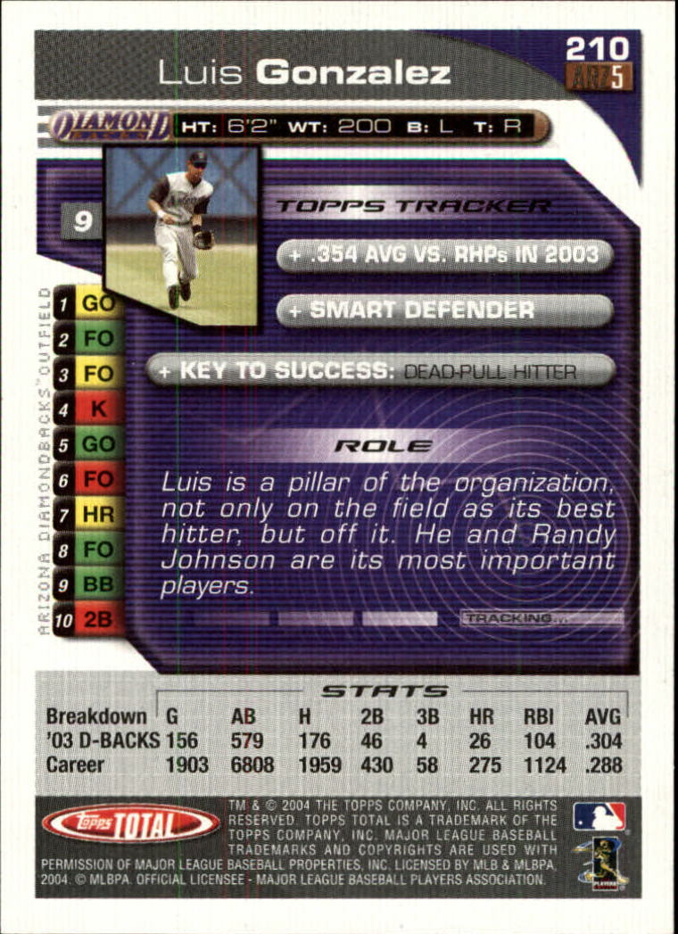 2004 Topps Total #210 Luis Gonzalez back image