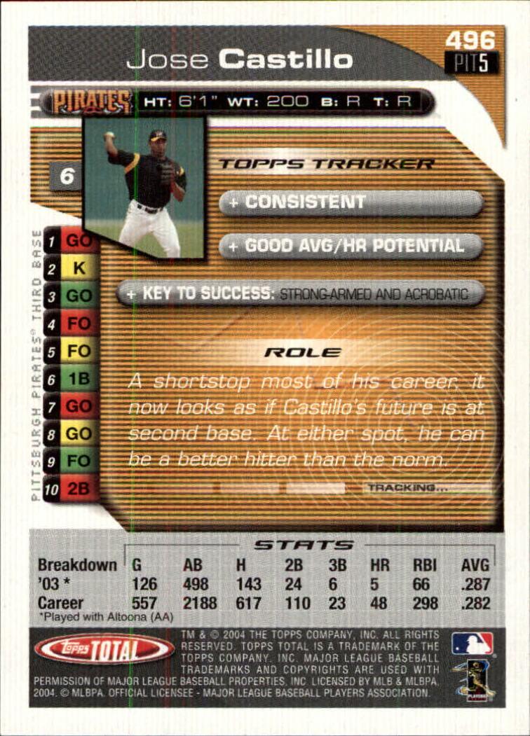 2004 Topps Total #496 Jose Castillo back image