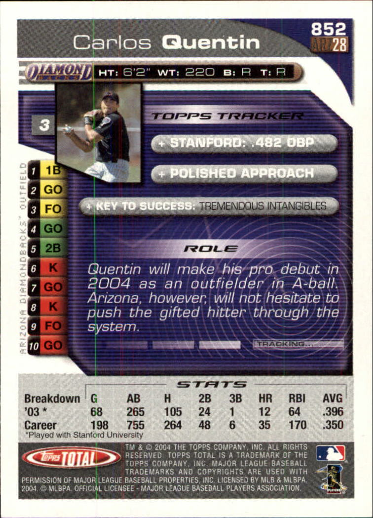 2004 Topps Total #852 Carlos Quentin FY RC back image