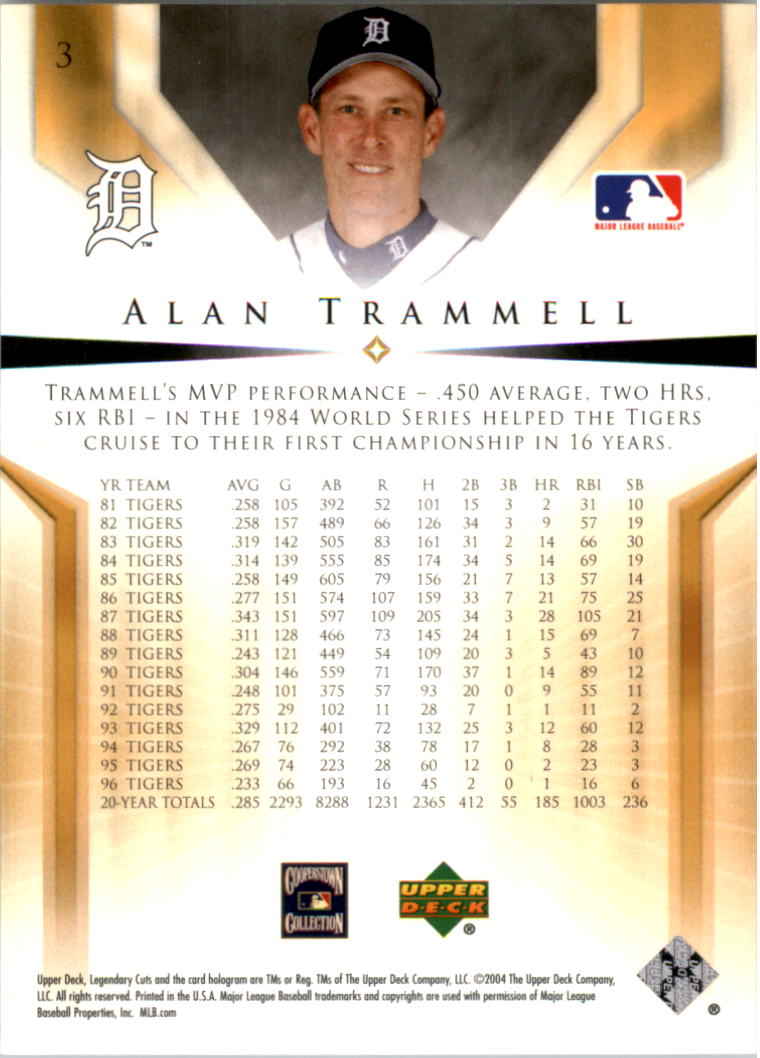 2004 SP Legendary Cuts #3 Alan Trammell back image