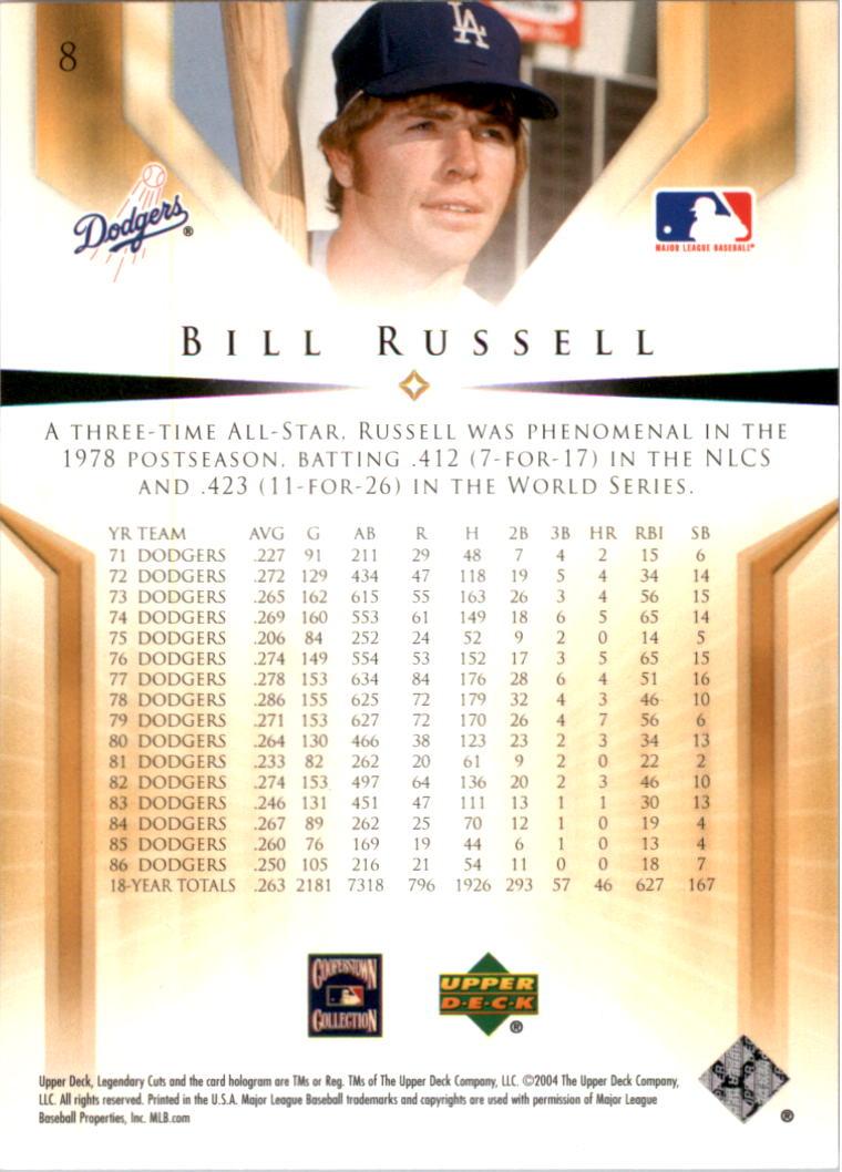 2004 SP Legendary Cuts #8 Bill Russell back image