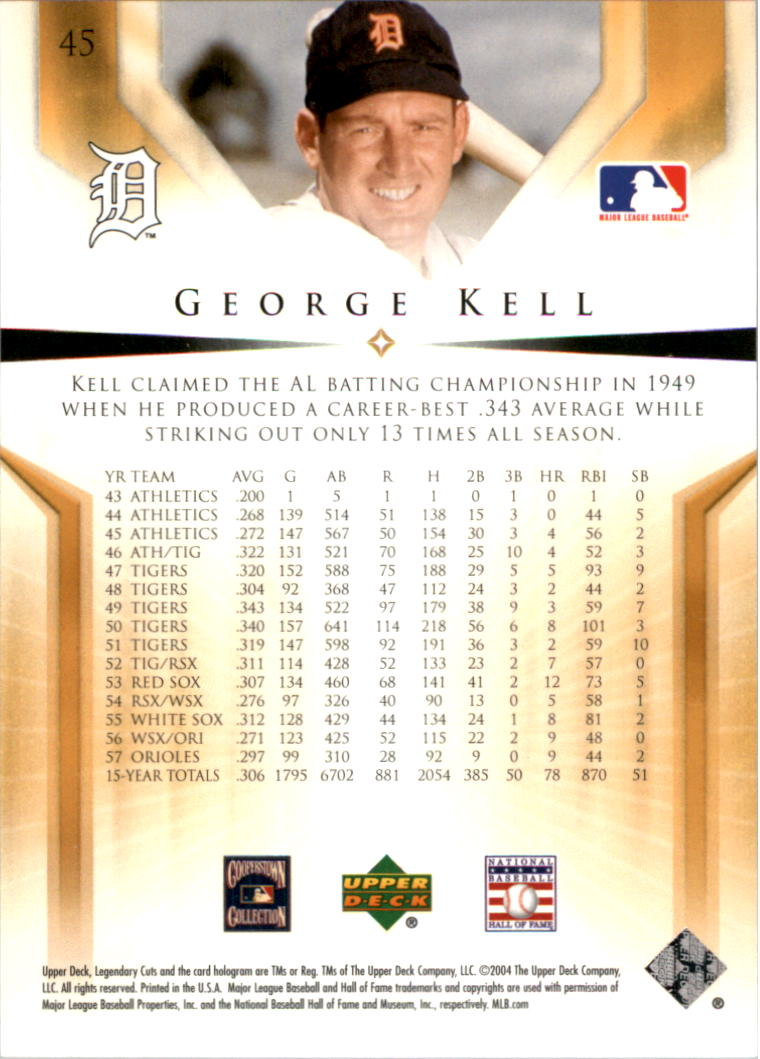 2004 SP Legendary Cuts #45 George Kell back image
