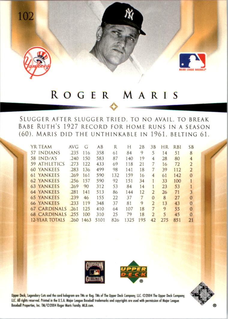 2004 SP Legendary Cuts #102 Roger Maris back image