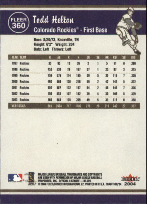 2004 Fleer Tradition #360 Todd Helton back image