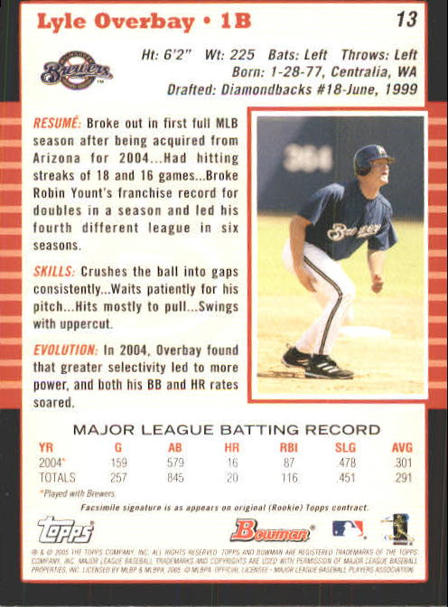 2005 Bowman #13 Lyle Overbay back image