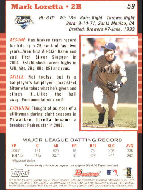 2005 Bowman #59 Mark Loretta back image