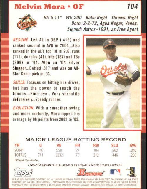 2005 Bowman #104 Melvin Mora back image