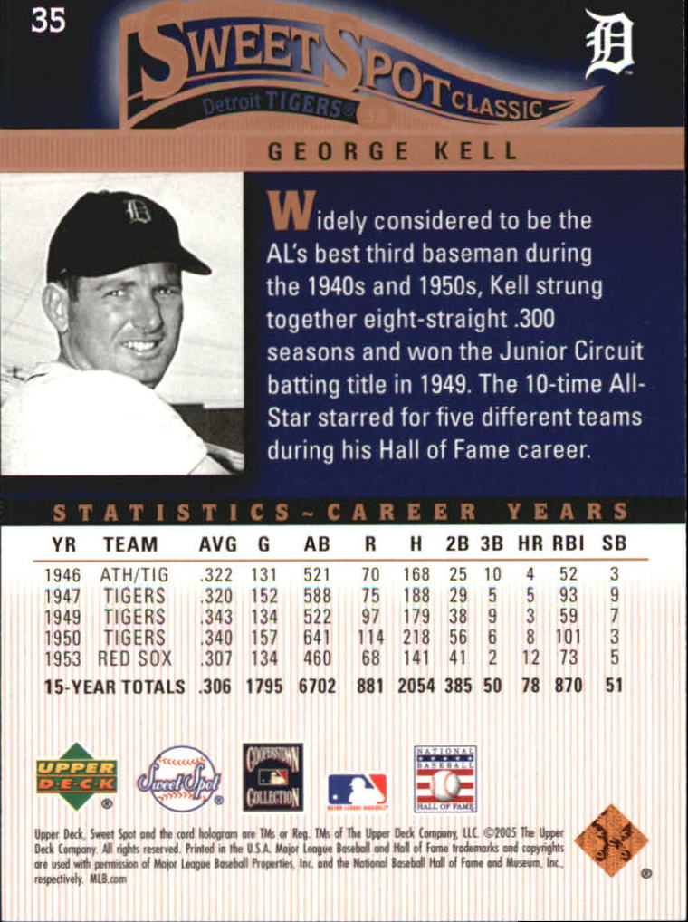 2005 Sweet Spot Classic #35 George Kell back image