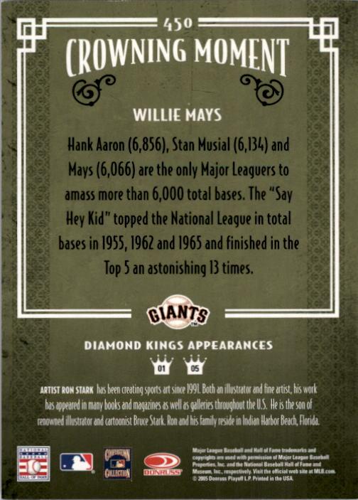 2005 Diamond Kings #450 Willie Mays back image