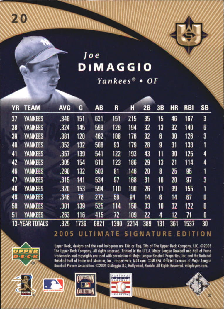 2005 Ultimate Signature #20 Joe DiMaggio back image
