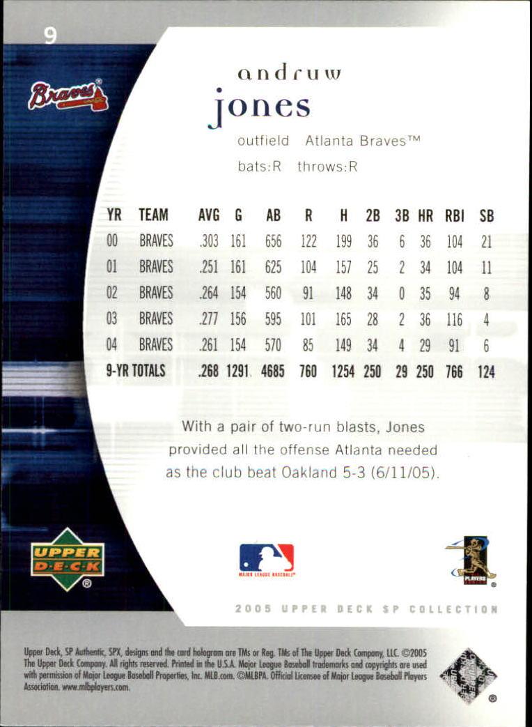 2005 SP Authentic #9 Andruw Jones back image