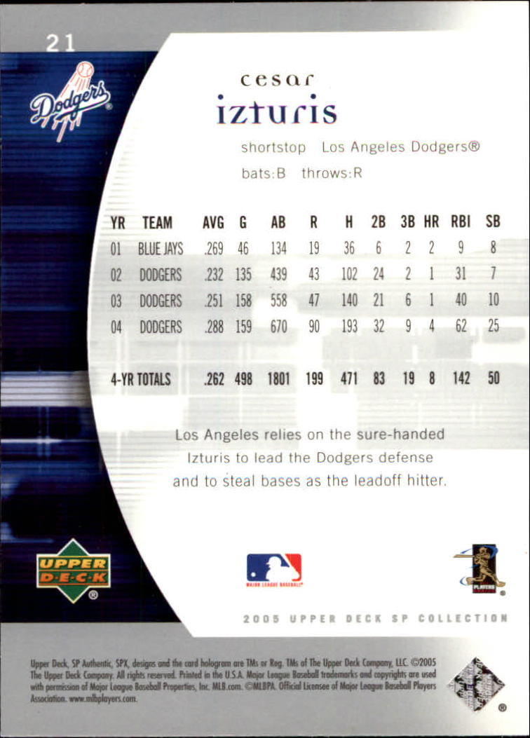 2005 SP Authentic #21 Cesar Izturis back image