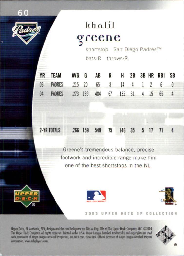 2005 SP Authentic #60 Khalil Greene back image