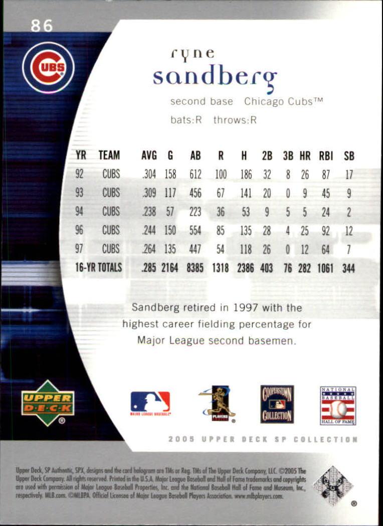 2005 SP Authentic #86 Ryne Sandberg back image