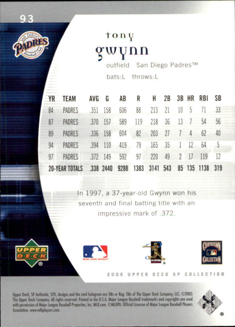 2005 SP Authentic #93 Tony Gwynn back image