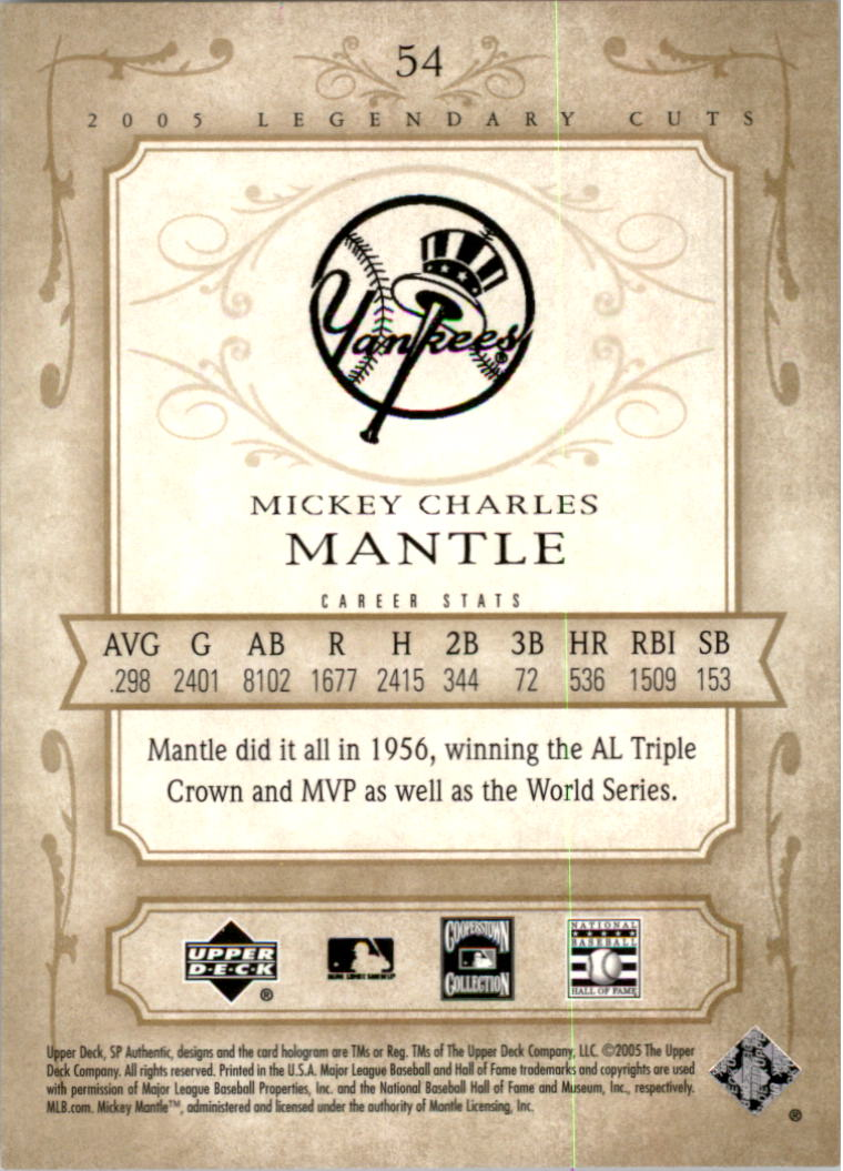 2005 SP Legendary Cuts #54 Mickey Mantle back image