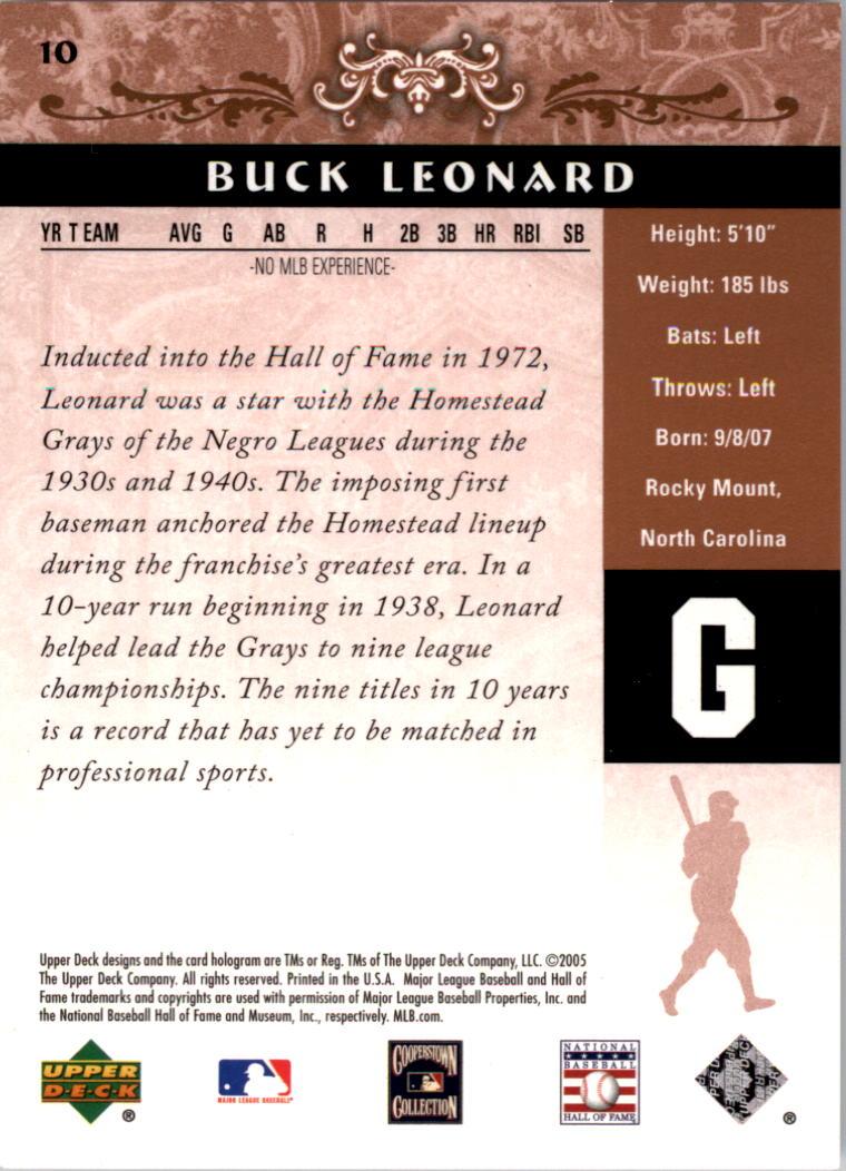 2005 Upper Deck Hall of Fame #10 Buck Leonard back image