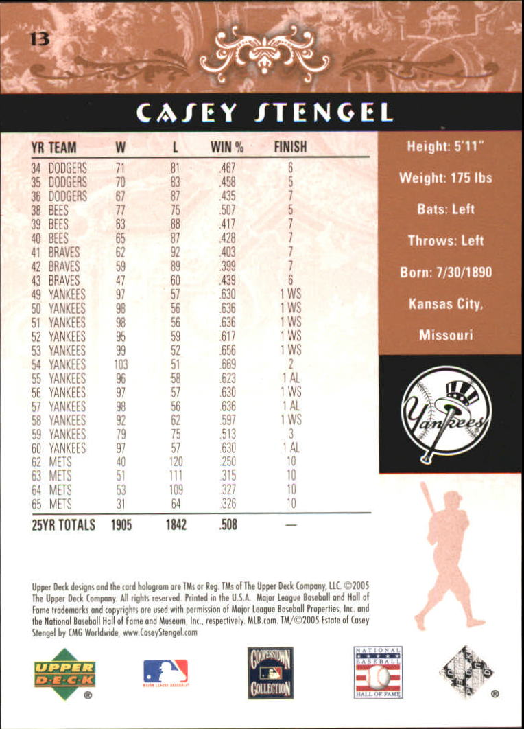2005 Upper Deck Hall of Fame #13 Casey Stengel back image