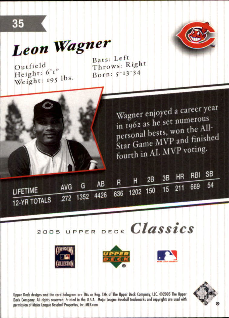 2005 Upper Deck Classics #35 Leon Wagner back image