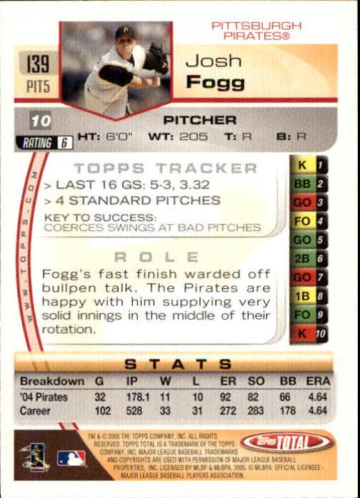 2005 Topps Total #139 Josh Fogg back image