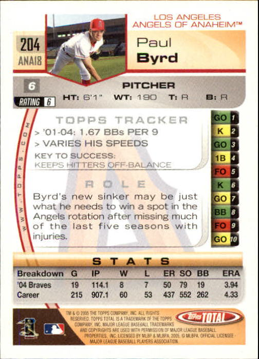 2005 Topps Total #204 Paul Byrd back image