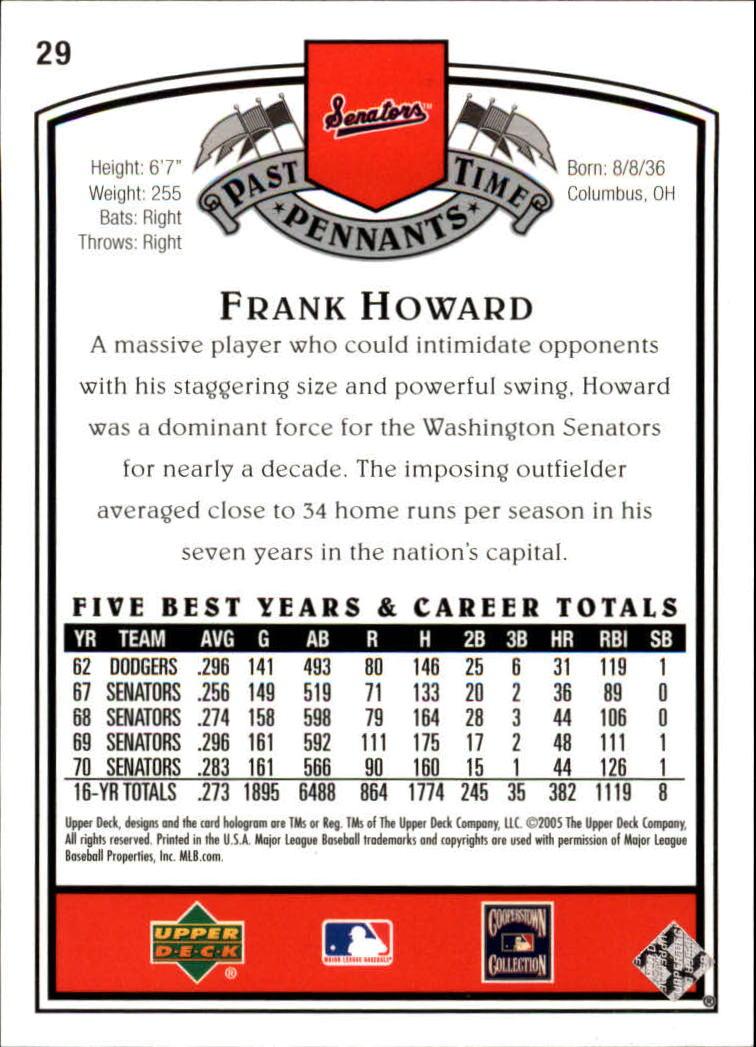 2005 UD Past Time Pennants #29 Frank Howard back image