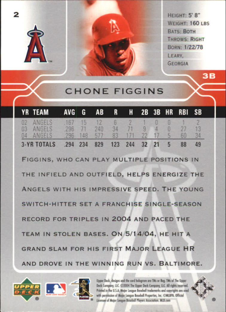 2005 Upper Deck #2 Chone Figgins back image