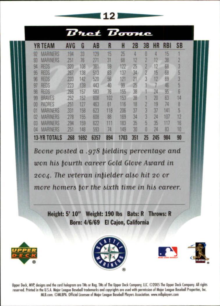 2005 Upper Deck MVP #12 Bret Boone back image
