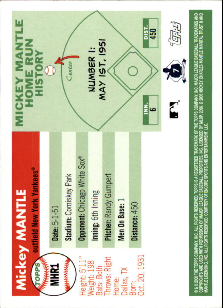 2006 Topps Mantle Home Run History #1 Mickey Mantle back image