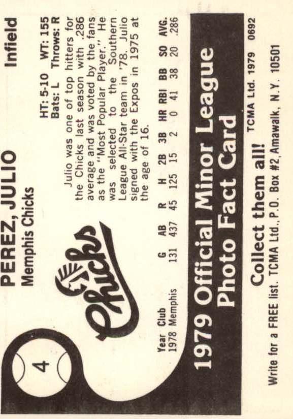 1979 Memphis Chicks TCMA #4 Julio Perez back image