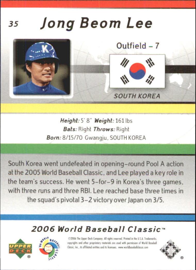 2006 Upper Deck World Baseball Classic Box Set #35 Jong Beom Lee back image