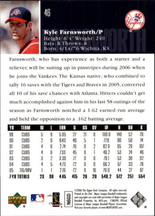2006 Upper Deck #46 Kyle Farnsworth back image