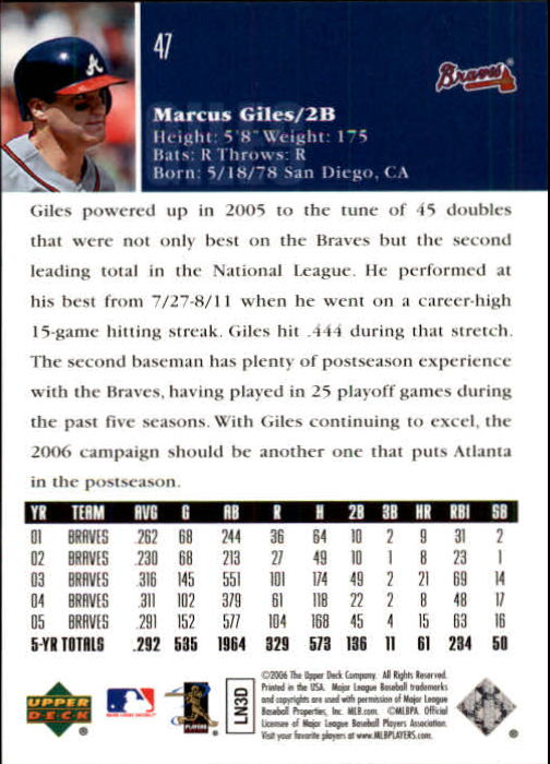 2006 Upper Deck #47 Marcus Giles back image
