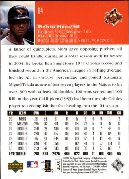 2006 Upper Deck #64 Melvin Mora back image