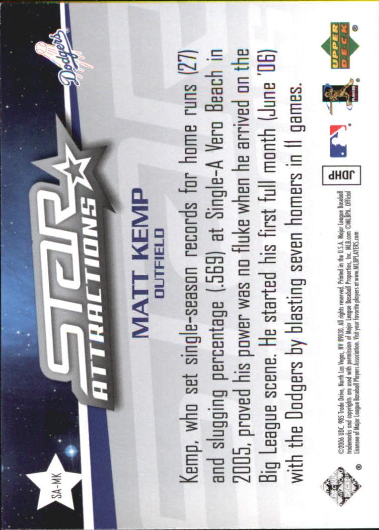 2006 Upper Deck Star Attractions #MK Matt Kemp UPD back image