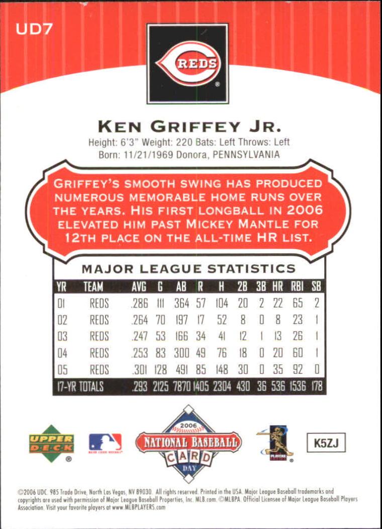2006 Upper Deck National Baseball Card Day #UD7 Ken Griffey Jr. back image
