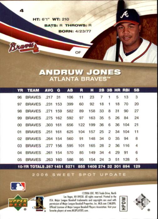2006 Sweet Spot Update #4 Andruw Jones back image