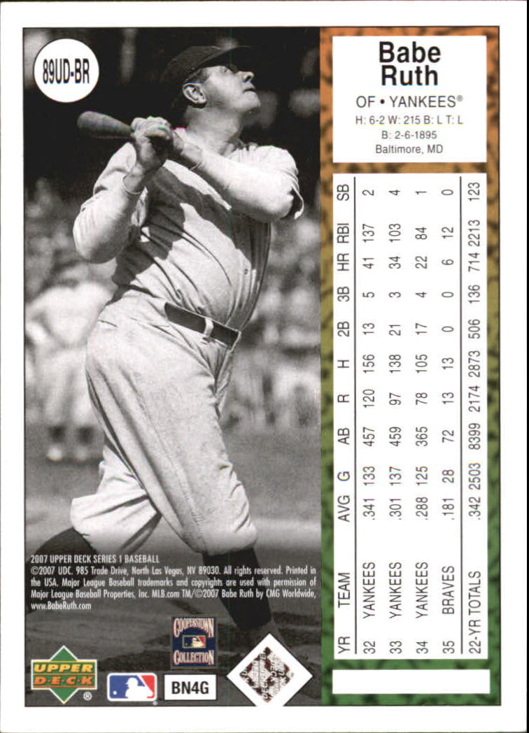 2007 Upper Deck 1989 Reprints #BR Babe Ruth back image