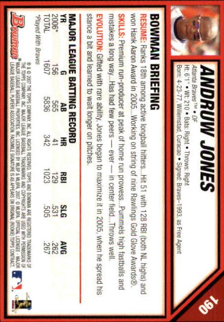 2007 Bowman #190 Andruw Jones back image