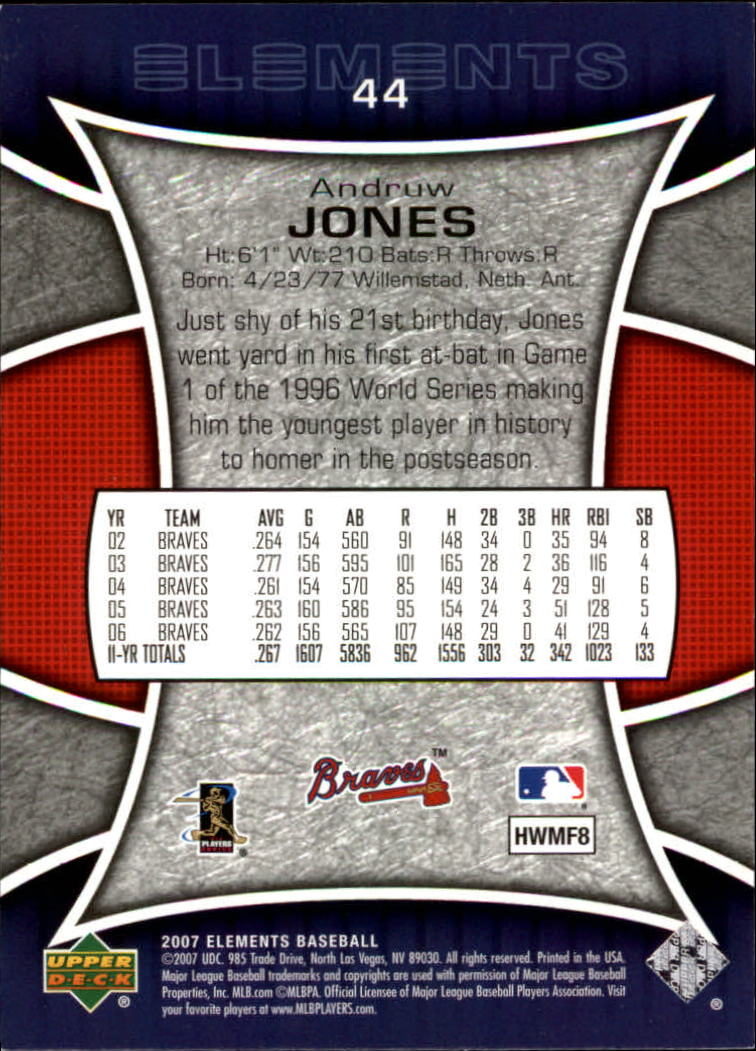2007 Upper Deck Elements #44 Andruw Jones back image