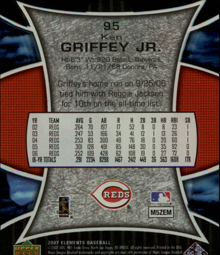 2007 Upper Deck Elements #95 Ken Griffey Jr. back image
