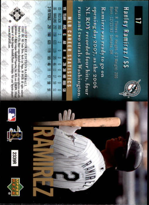 2007 SP Rookie Edition #17 Hanley Ramirez back image