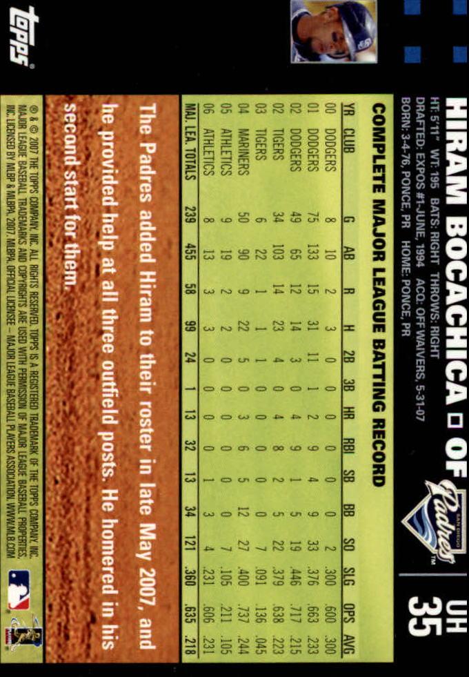 2007 Topps Update #35 Hiram Bocachica back image