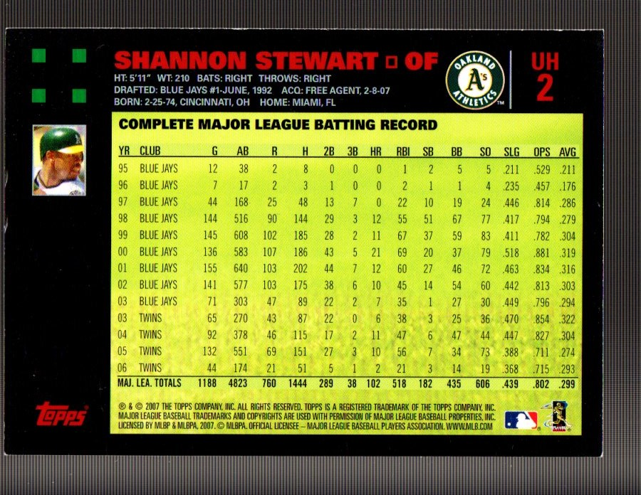2007 Topps Update Red Back #2 Shannon Stewart back image