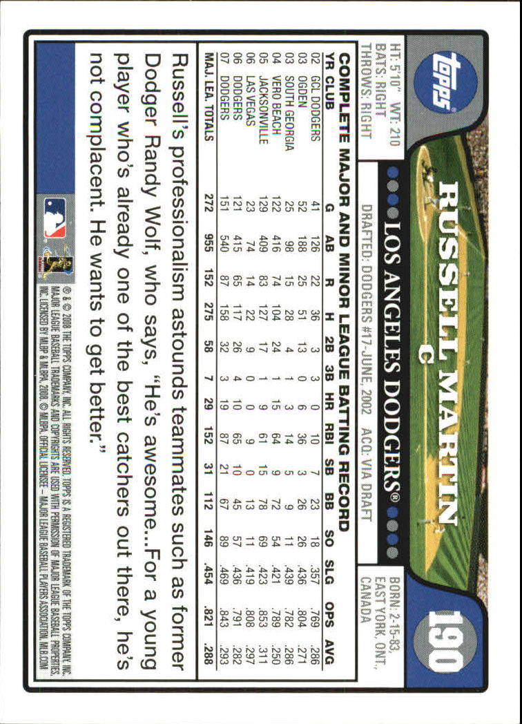 2008 Topps #190 Russell Martin back image